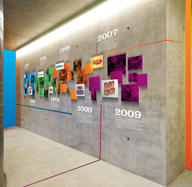 Why office wall design is important